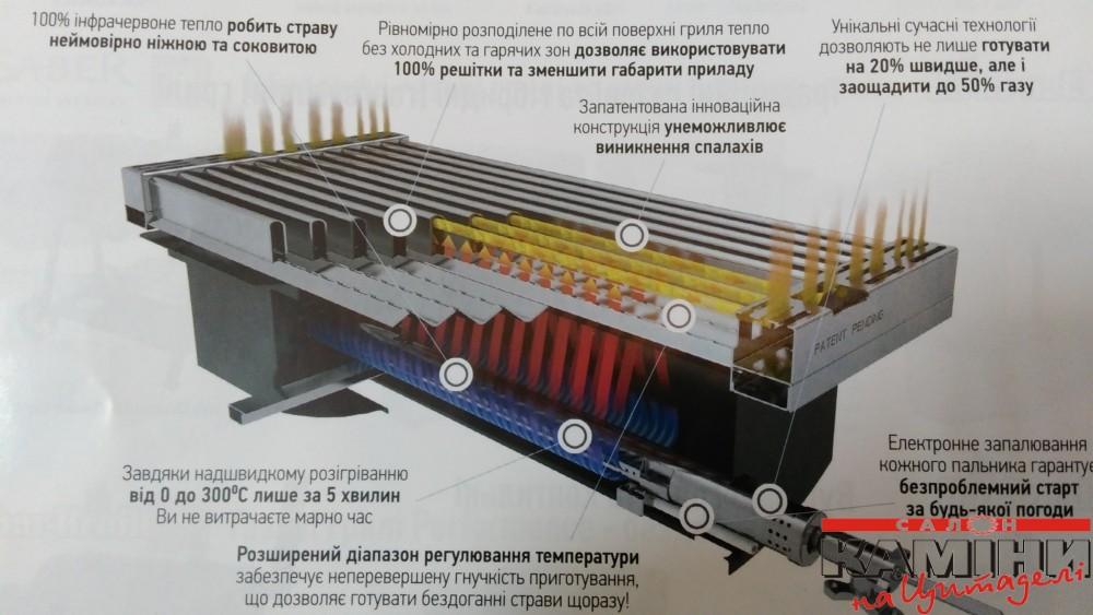 Газовий гриль Charbroil performance T-22G  - 3
